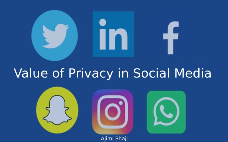 Value of privacy in social media